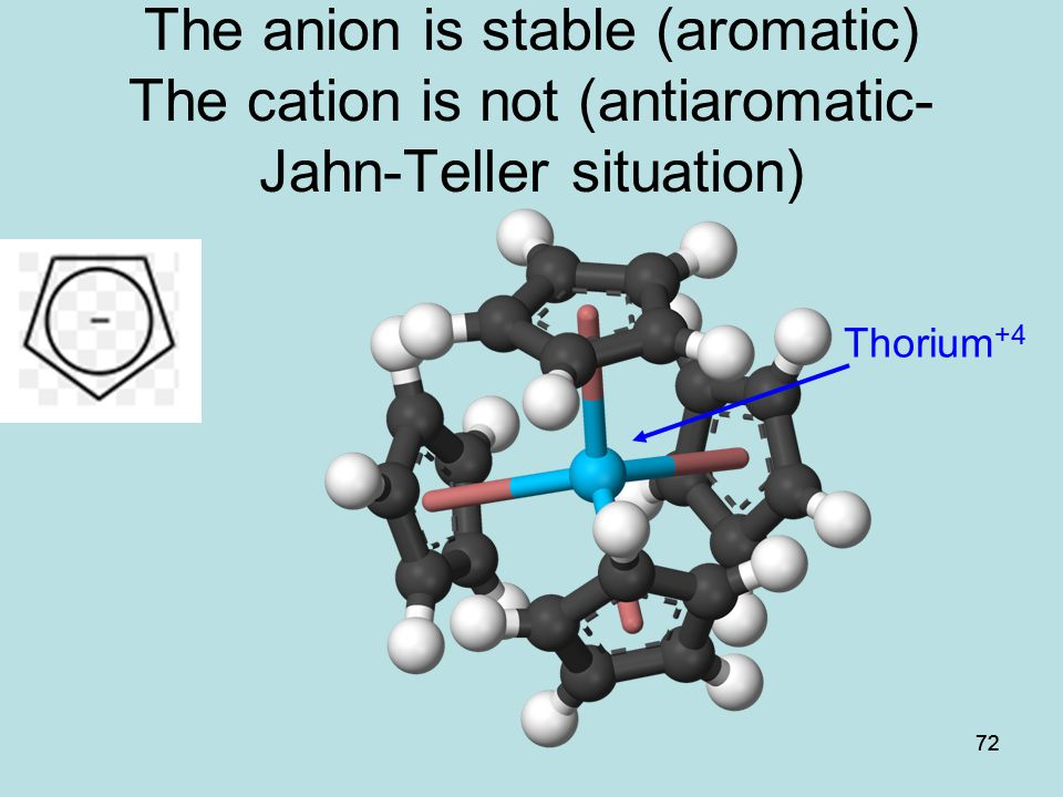 72 The anion is stable (aromatic) The cation is not (antiaromatic- Jahn-Teller situation) Thorium +4