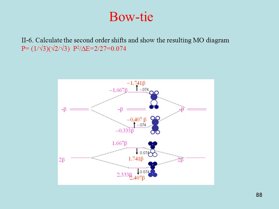 88 Bow-tie II-6. Calculate the second order shifts and show the resulting MO diagram P= (1/√3)(√2/√3) P 2 /  E=2/27=0.074