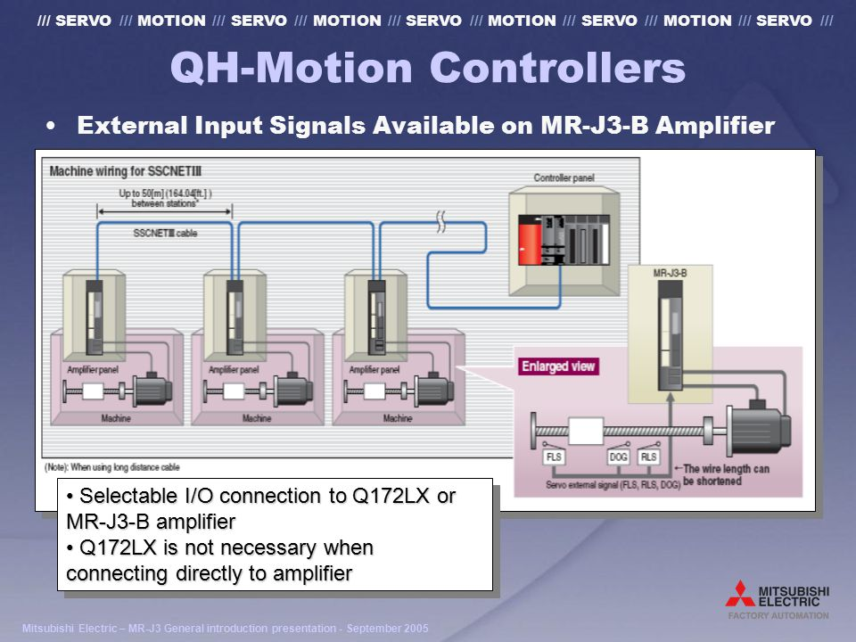 Mitsubishi Electric – MR-J3 General introduction presentation - September 2005 /// SERVO /// MOTION /// SERVO /// MOTION /// SERVO /// MOTION /// SERVO /// MOTION /// SERVO /// QH-Motion Controllers External Input Signals Available on MR-J3-B Amplifier Selectable I/O connection to Q172LX or MR-J3-B amplifier Selectable I/O connection to Q172LX or MR-J3-B amplifier Q172LX is not necessary when connecting directly to amplifier Q172LX is not necessary when connecting directly to amplifier Selectable I/O connection to Q172LX or MR-J3-B amplifier Selectable I/O connection to Q172LX or MR-J3-B amplifier Q172LX is not necessary when connecting directly to amplifier Q172LX is not necessary when connecting directly to amplifier