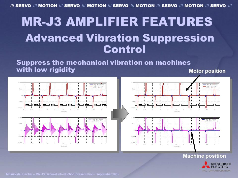 Mitsubishi Electric – MR-J3 General introduction presentation - September 2005 /// SERVO /// MOTION /// SERVO /// MOTION /// SERVO /// MOTION /// SERVO /// MOTION /// SERVO /// MR-J3 Setup Software Machine Analyzer II –Provides highly accurate mechanical characteristics Frequency range – from 3Hz up to 4.5kHz Advanced algorithm Frequency range – from 3Hz up to 4.5kHz Advanced algorithm MR-J2S SERIES More accurate MR-J3 SERIES