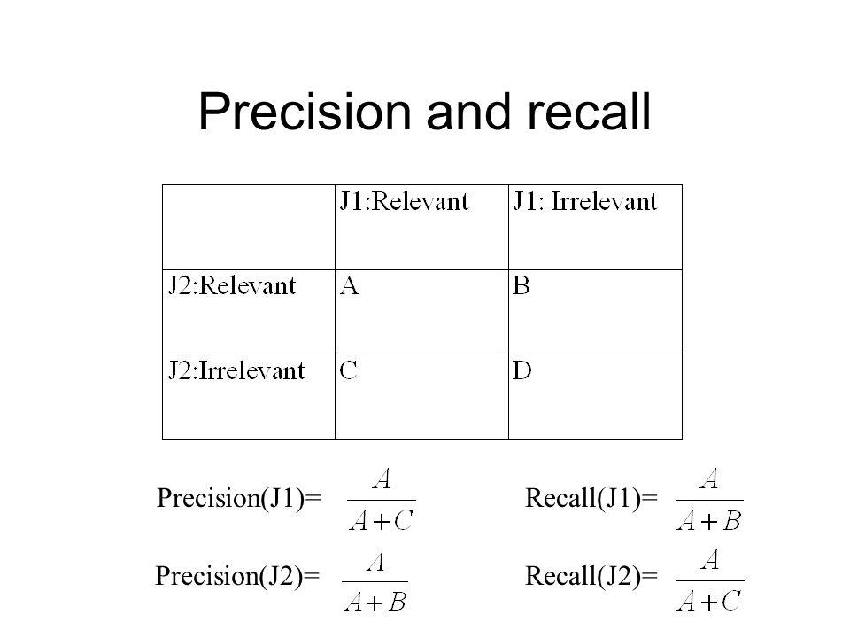 Precision and recall Precision(J1)= Recall(J2)= Recall(J1)= Precision(J2)=