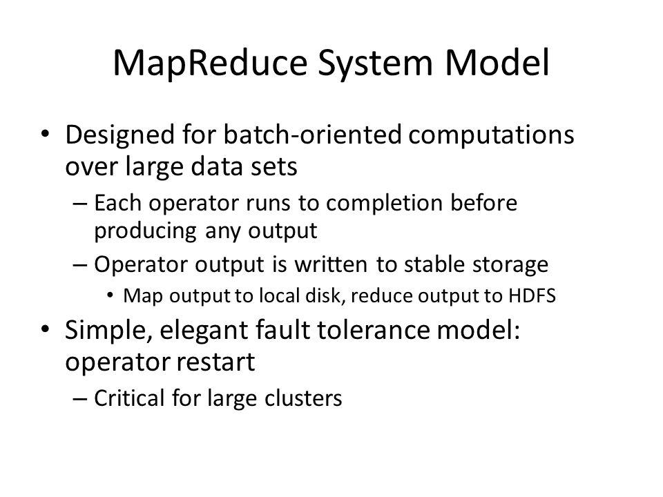 Dataflow in Hadoop HDFS Block 1 Block 2 map reduce Read Input File