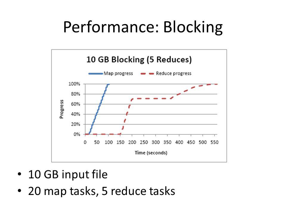 Performance: Blocking 10 GB input file 20 map tasks, 5 reduce tasks