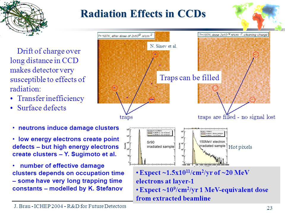 J. Brau - ICHEP 2004 - R&D for Future Detectors 23 neutrons induce damage clusters low energy electrons create point defects – but high energy electro