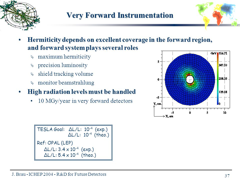 J. Brau - ICHEP 2004 - R&D for Future Detectors 37 Very Forward Instrumentation Hermiticity depends on excellent coverage in the forward region, and f