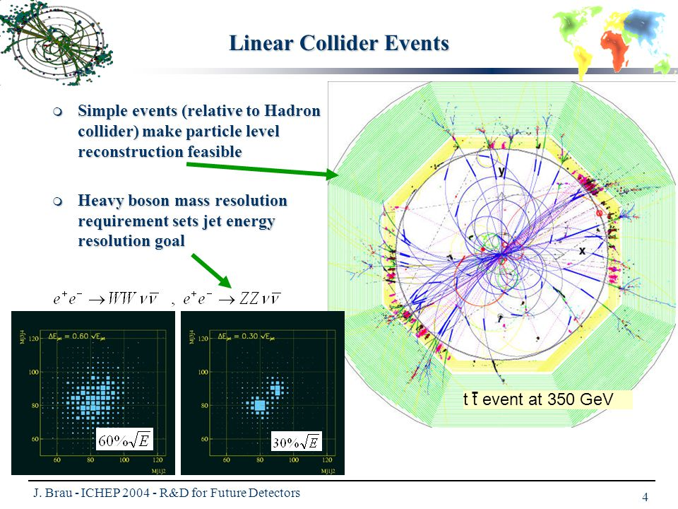 J. Brau - ICHEP 2004 - R&D for Future Detectors 4 Linear Collider Events  Simple events (relative to Hadron collider) make particle level reconstruct