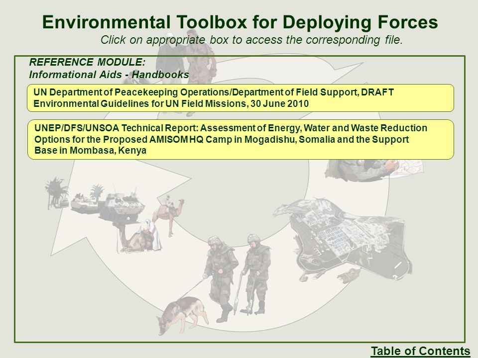Environmental Toolbox for Deploying Forces Click on appropriate box to access the corresponding file.