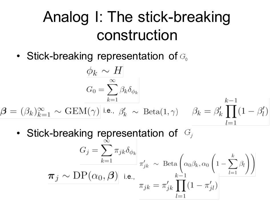 24 Analog I: The stick-breaking construction Stick-breaking representation of i.e.,