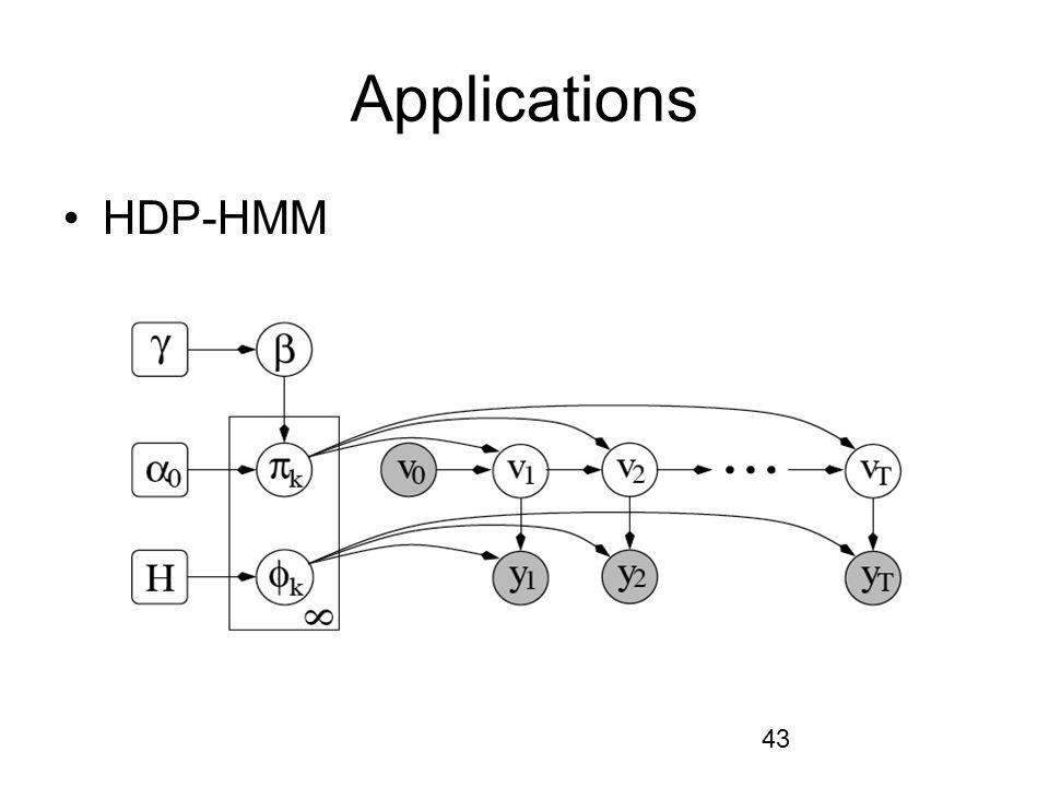 43 Applications HDP-HMM