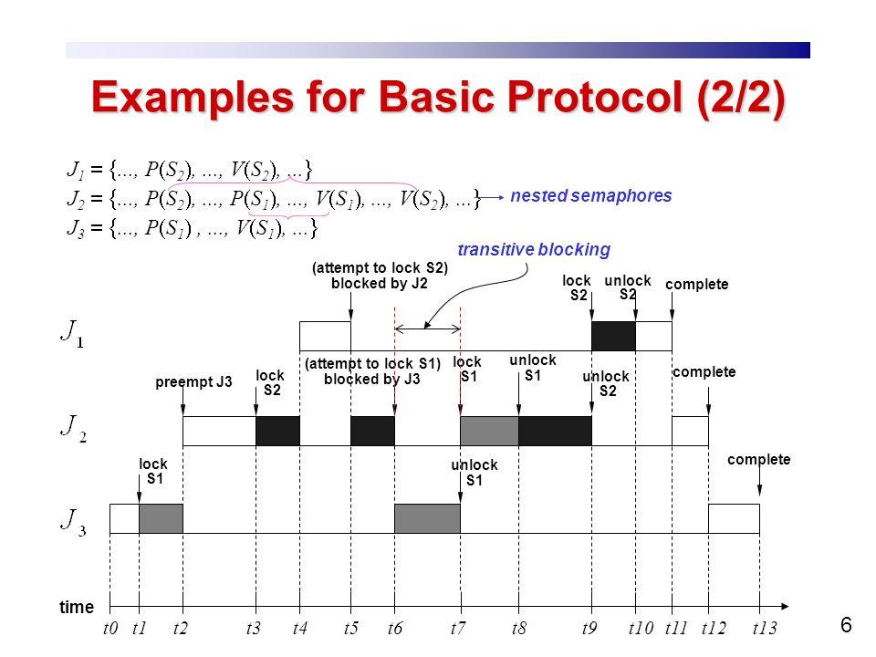 6 Examples for Basic Protocol (2/2) J 1  ..., P  S 2 ,..., V  S 2 ,...  J 2  ..., P  S 2 ,..., P  S 1 ,..., V  S 1 ,..., V  S 2 ,...