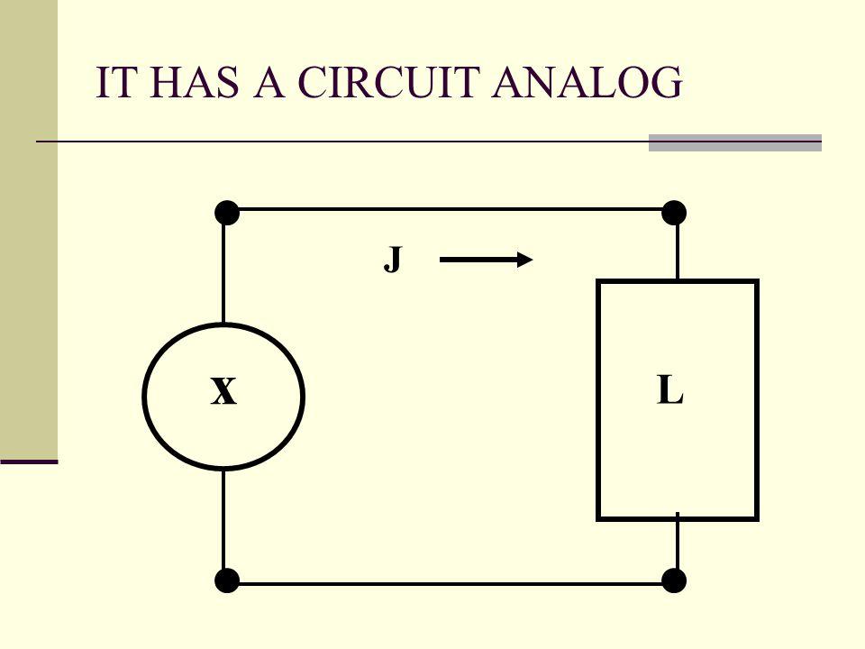 IT HAS A CIRCUIT ANALOG x L J