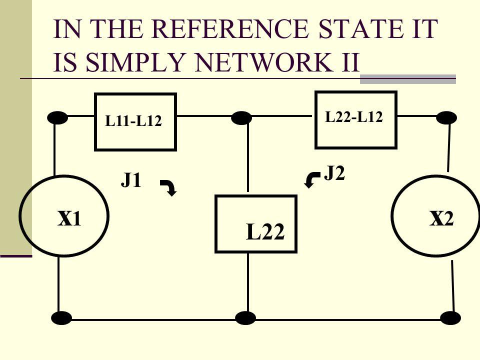 IN THE REFERENCE STATE IT IS SIMPLY NETWORK II x2x2 L22 J1 x1x1 L11-L12 L22-L12 J2