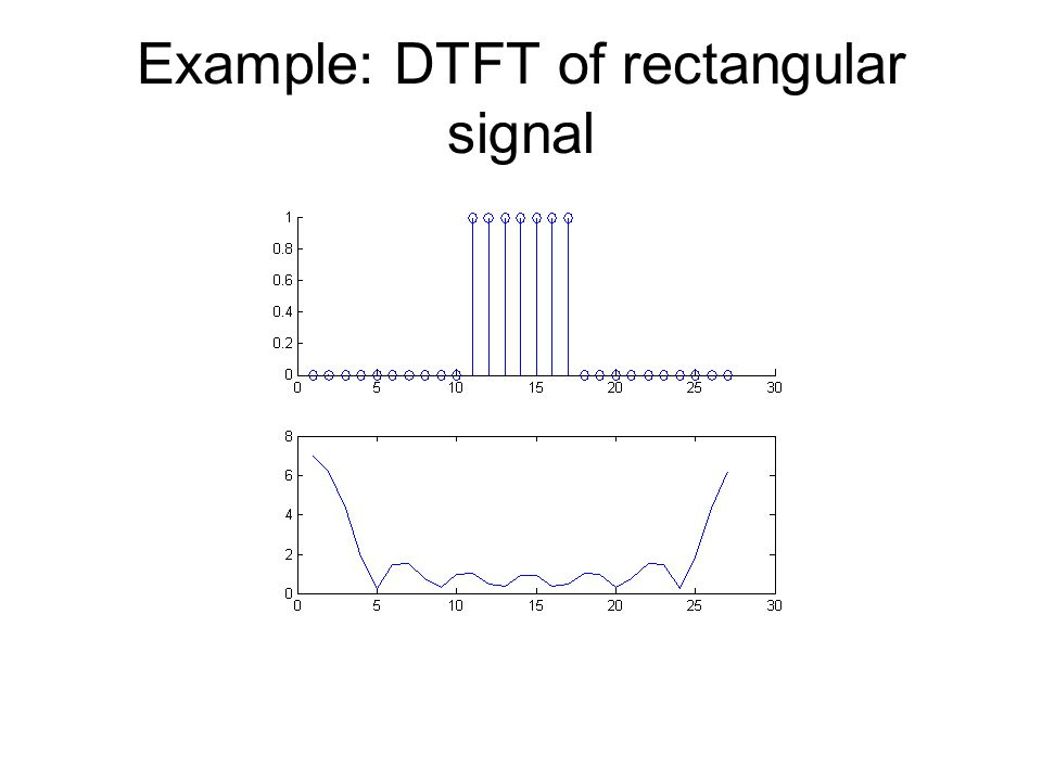 Example: DTFT of rectangular signal