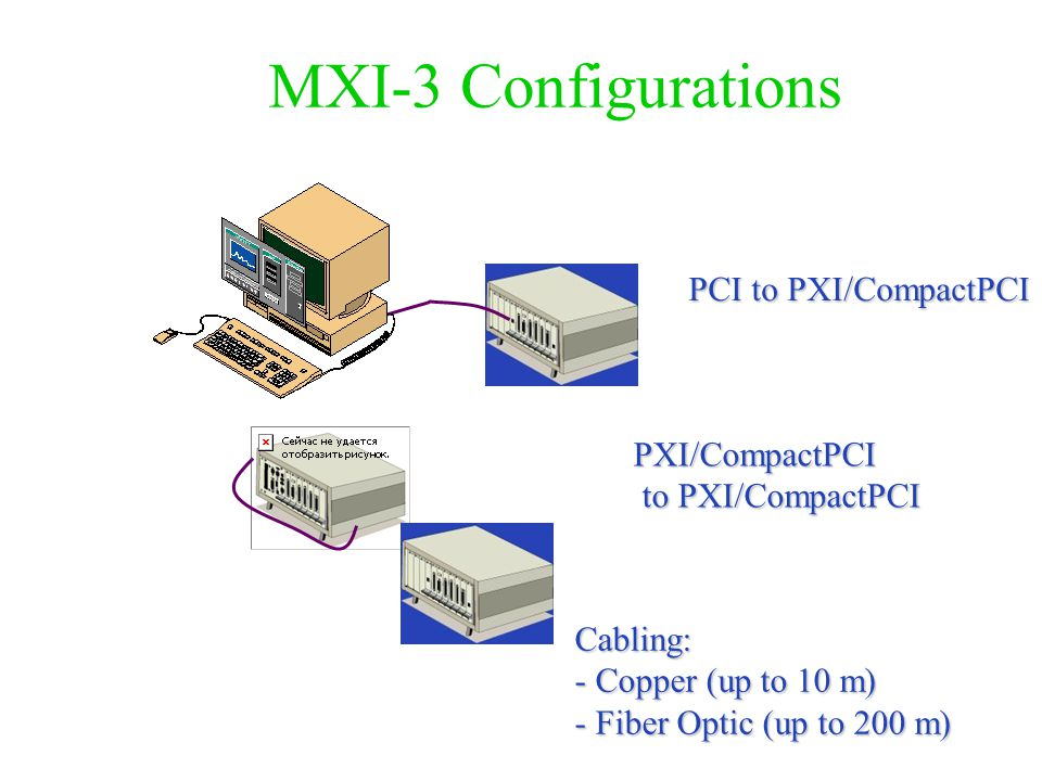MXI-3 Configurations PCI to PXI/CompactPCI PXI/CompactPCI to PXI/CompactPCI to PXI/CompactPCI Cabling: - Copper (up to 10 m) - Fiber Optic (up to 200 m)