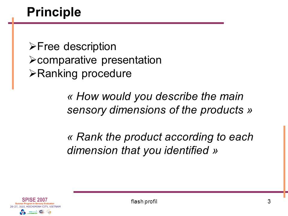 flash profil4 Principle Descriptor: + - Descriptor: Fruity + - A C BD E G F H