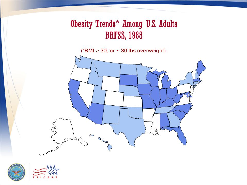 Obesity Trends* Among U.S. Adults BRFSS, 1988 (*BMI  30, or ~ 30 lbs overweight)