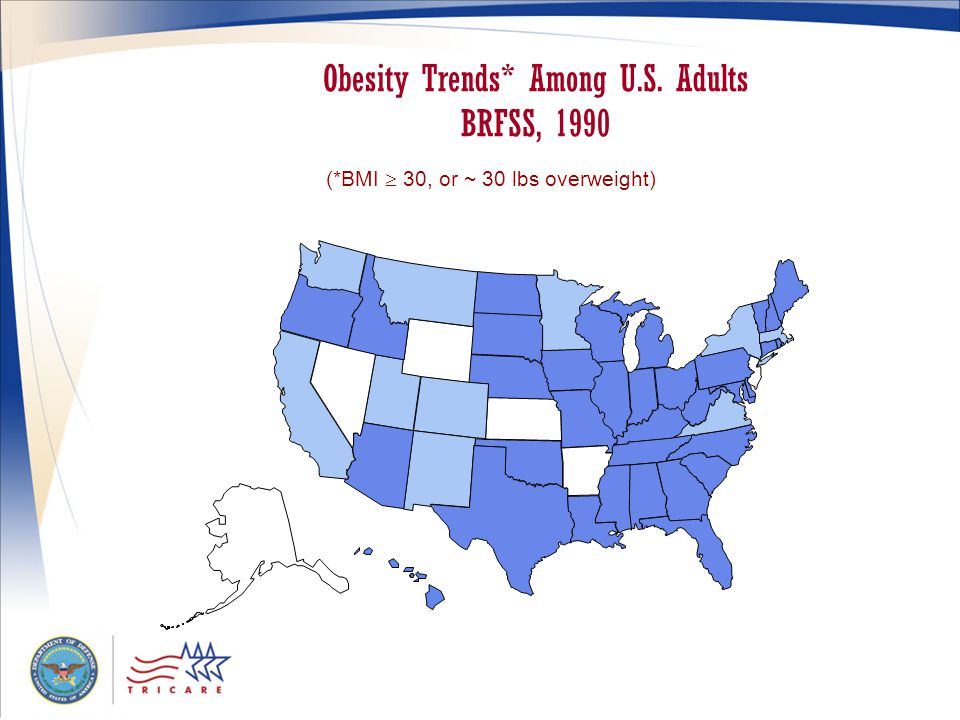Obesity Trends* Among U.S. Adults BRFSS, 1990 (*BMI  30, or ~ 30 lbs overweight)