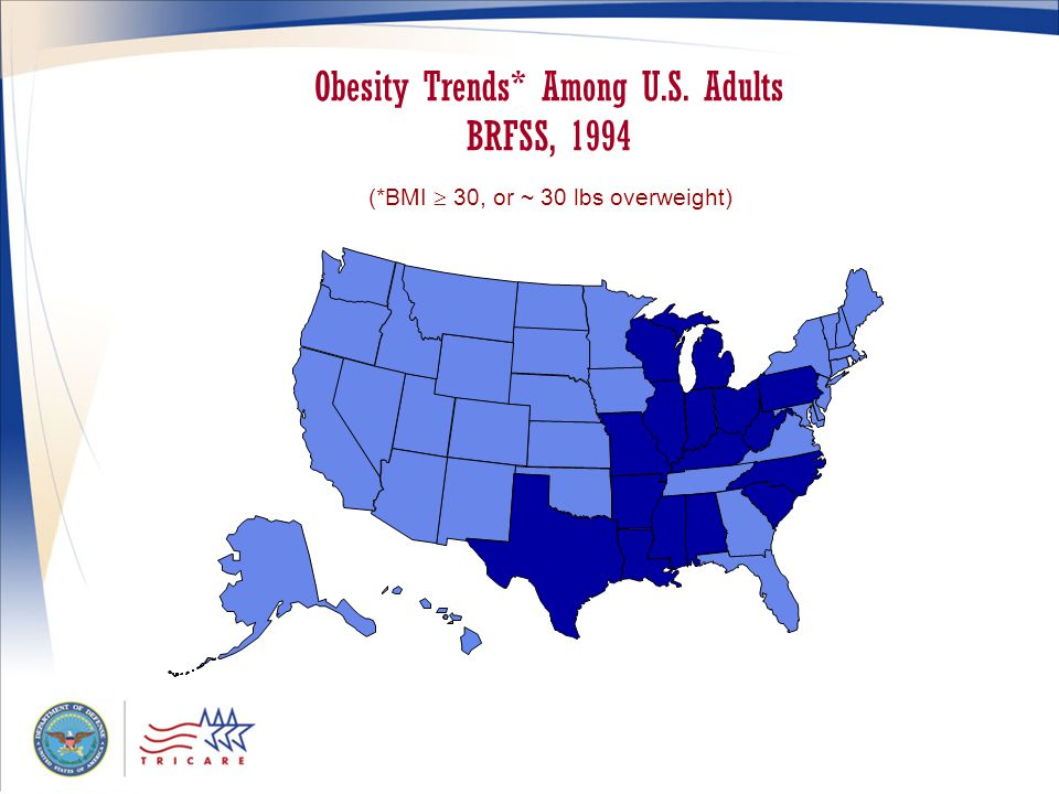 Obesity Trends* Among U.S. Adults BRFSS, 1994 (*BMI  30, or ~ 30 lbs overweight)