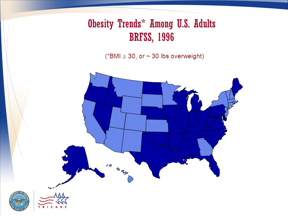 Obesity Trends* Among U.S. Adults BRFSS, 1996 (*BMI  30, or ~ 30 lbs overweight)