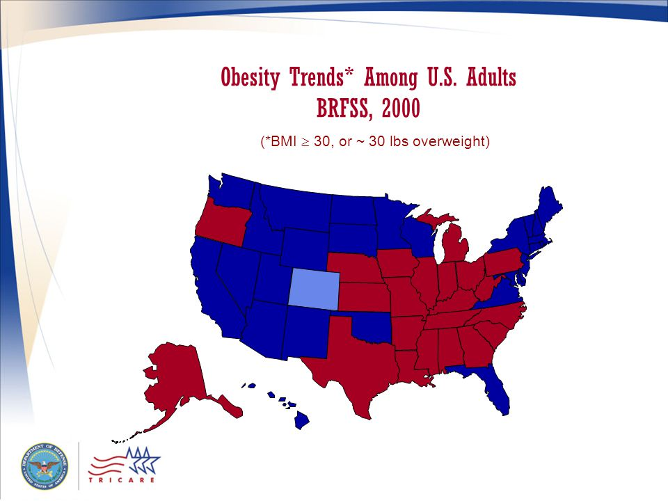 Obesity Trends* Among U.S. Adults BRFSS, 2000 (*BMI  30, or ~ 30 lbs overweight)