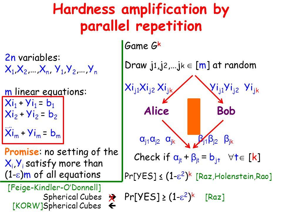 Hardness amplification by parallel repetition 2n variables: X 1,X 2,…,X n, Y 1,Y 2,…,Y n m linear equations: Xi 1 + Yi 1 = b 1 Xi 2 + Yi 2 = b 2 ….. X