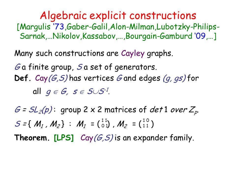 Algebraic explicit constructions [Margulis '73,Gaber-Galil,Alon-Milman,Lubotzky-Philips- Sarnak,…Nikolov,Kassabov,…,Bourgain-Gamburd '09,…] Many such
