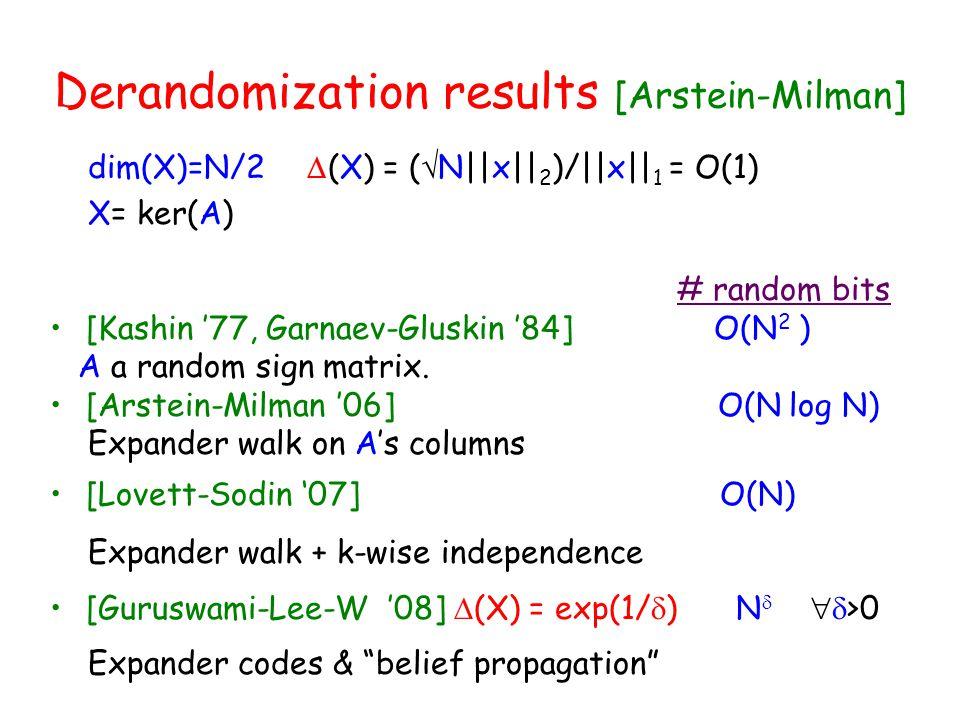 Derandomization results [Arstein-Milman] For dim(X)=N/2  (X) = ( √ N||x|| 2 )/||x|| 1 = O(1) X= ker(A) # random bits [Kashin '77, Garnaev-Gluskin '84