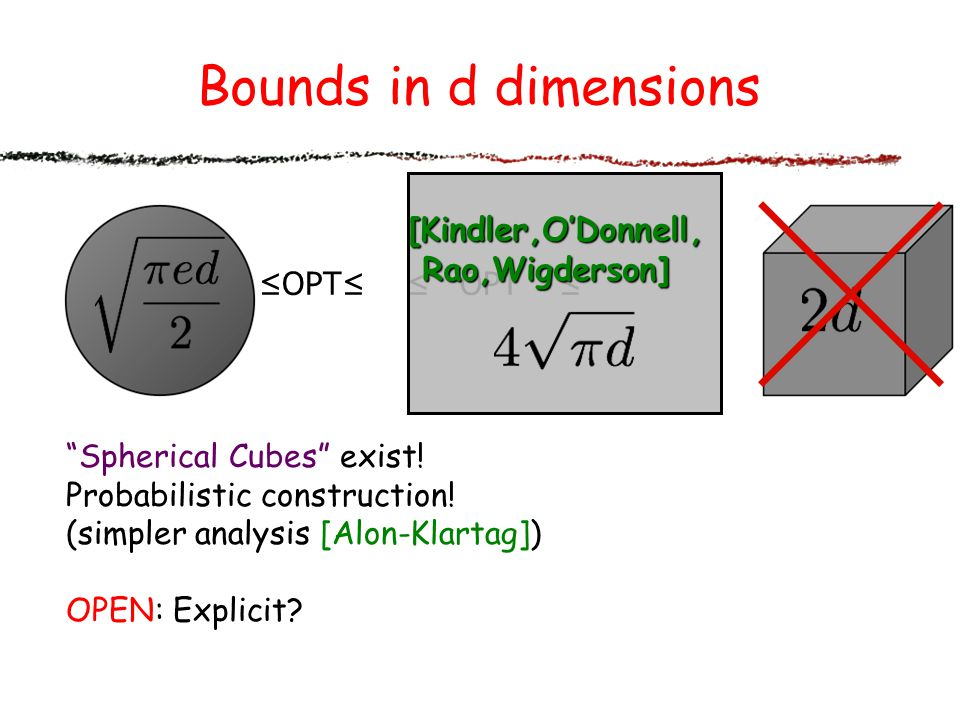 """Bounds in d dimensions ≤ OPT ≤ [Kindler,O'Donnell, Rao,Wigderson] Rao,Wigderson] ≤OPT≤ """"Spherical Cubes"""" exist! Probabilistic construction! (simpler a"""