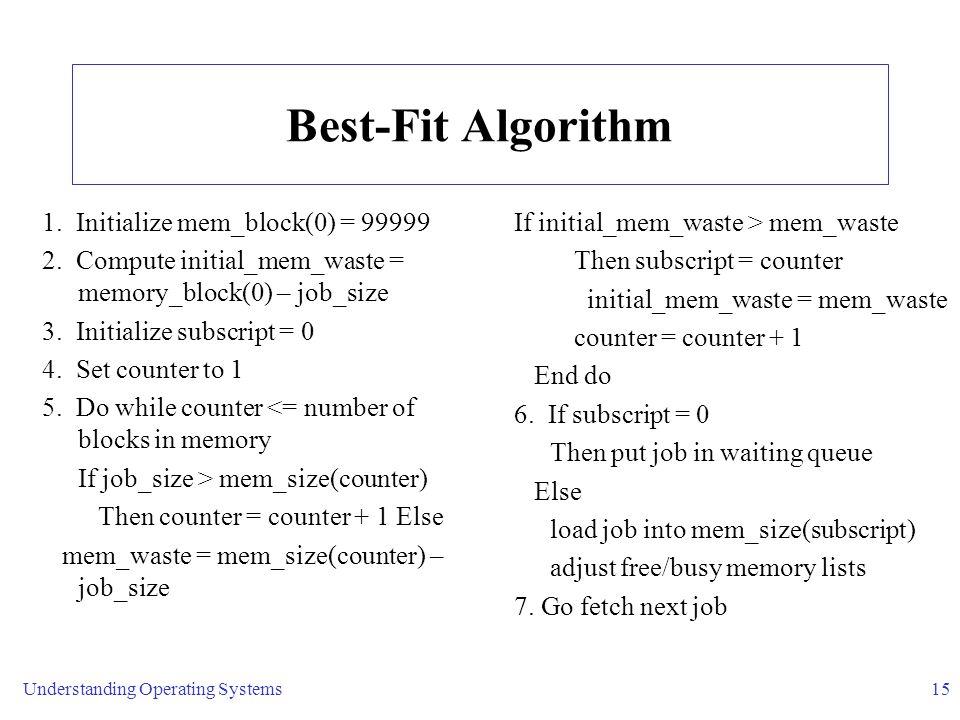 Understanding Operating Systems15 Best-Fit Algorithm If initial_mem_waste > mem_waste Then subscript = counter initial_mem_waste = mem_waste counter = counter + 1 End do 6.