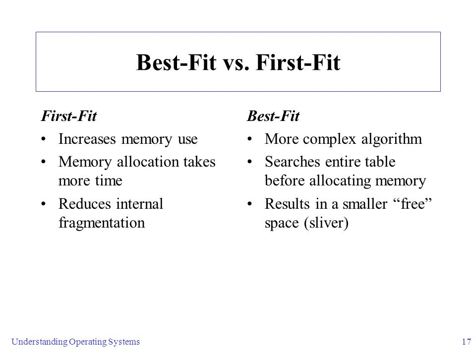 Understanding Operating Systems17 Best-Fit vs.