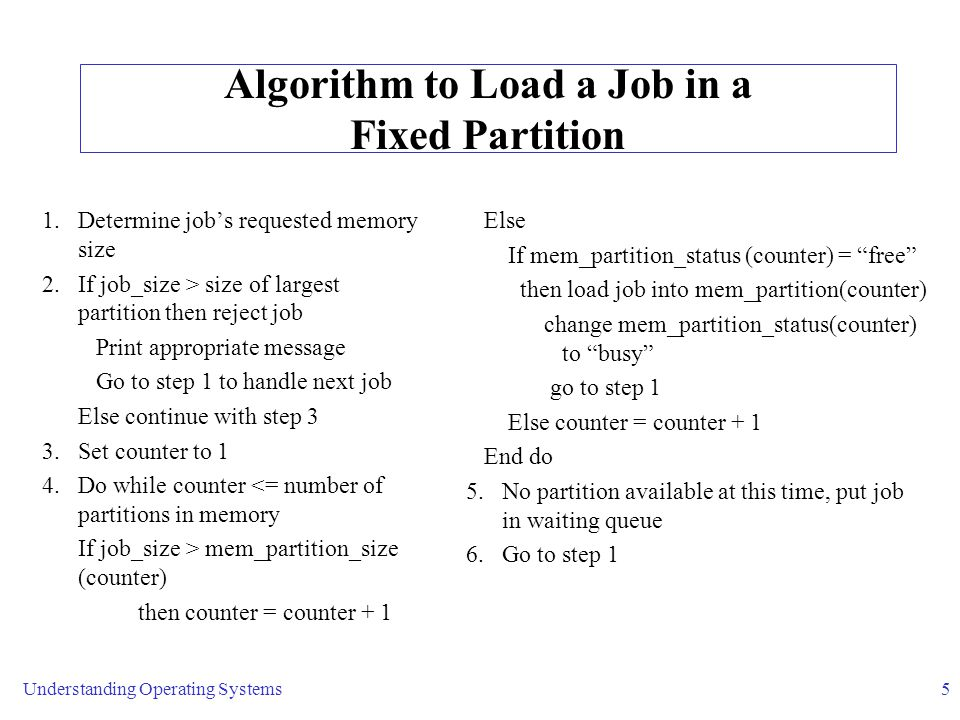 Understanding Operating Systems5 Algorithm to Load a Job in a Fixed Partition 1.Determine job's requested memory size 2.If job_size > size of largest partition then reject job Print appropriate message Go to step 1 to handle next job Else continue with step 3 3.Set counter to 1 4.Do while counter <= number of partitions in memory If job_size > mem_partition_size (counter) then counter = counter + 1 Else If mem_partition_status (counter) = free then load job into mem_partition(counter) change mem_partition_status(counter) to busy go to step 1 Else counter = counter + 1 End do 5.No partition available at this time, put job in waiting queue 6.Go to step 1