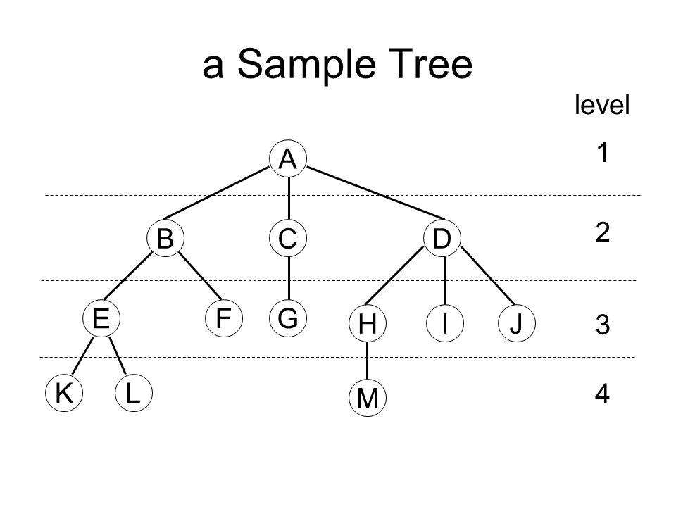 a Sample Tree A C G DB F E KL HJI M level 1 2 3 4
