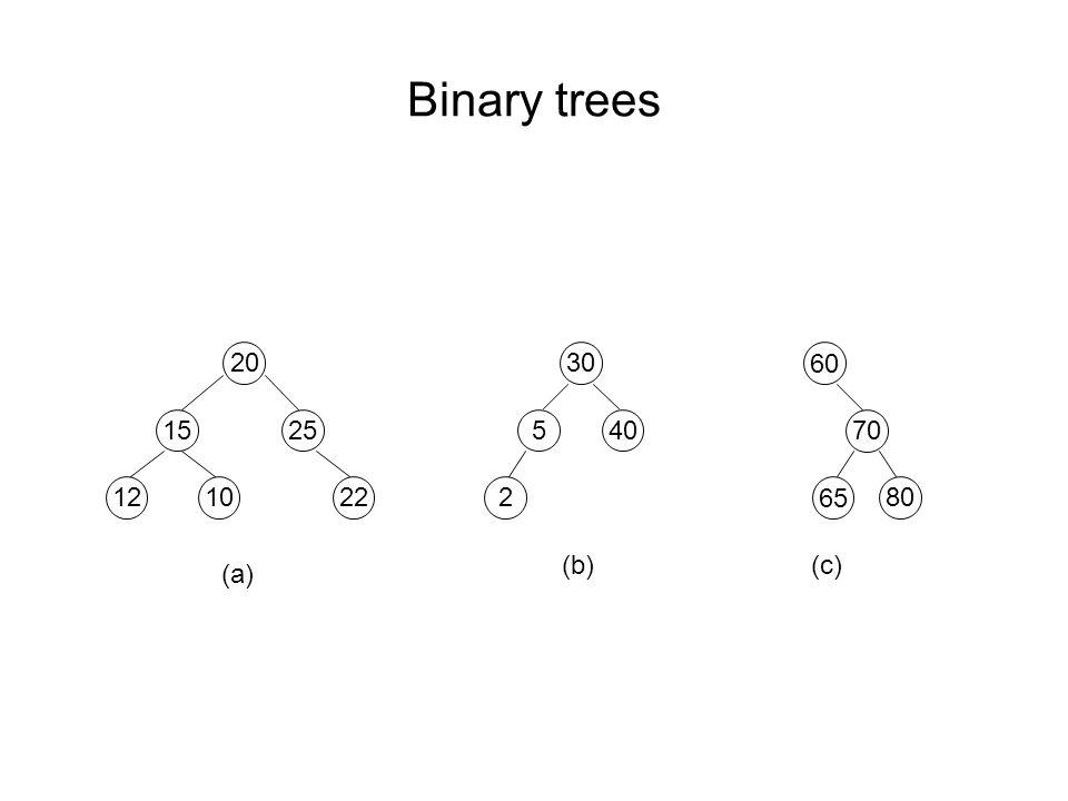 Binary trees 20 1525 121022 30 540 2 60 80 70 65 (a) (b)(c)