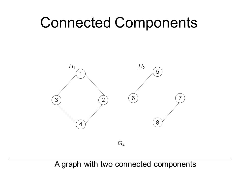 Connected Components A graph with two connected components G4G4 H1H1 H2H2 1 4 32 5 8 67