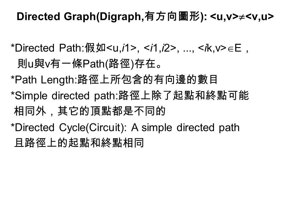 Directed Graph(Digraph, 有方向圖形 ):  *Directed Path: 假如,,...,  E , 則 u 與 v 有一條 Path( 路徑 ) 存在。 *Path Length: 路徑上所包含的有向邊的數目 *Simple directed path: 路徑上除了起