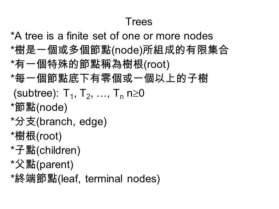Trees *A tree is a finite set of one or more nodes * 樹是一個或多個節點 (node) 所組成的有限集合 * 有一個特殊的節點稱為樹根 (root) * 每一個節點底下有零個或一個以上的子樹 (subtree): T 1, T 2, …, T n