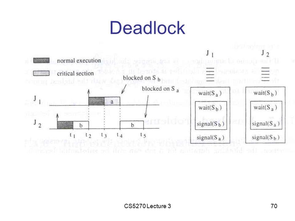 CS5270 Lecture 370 Deadlock