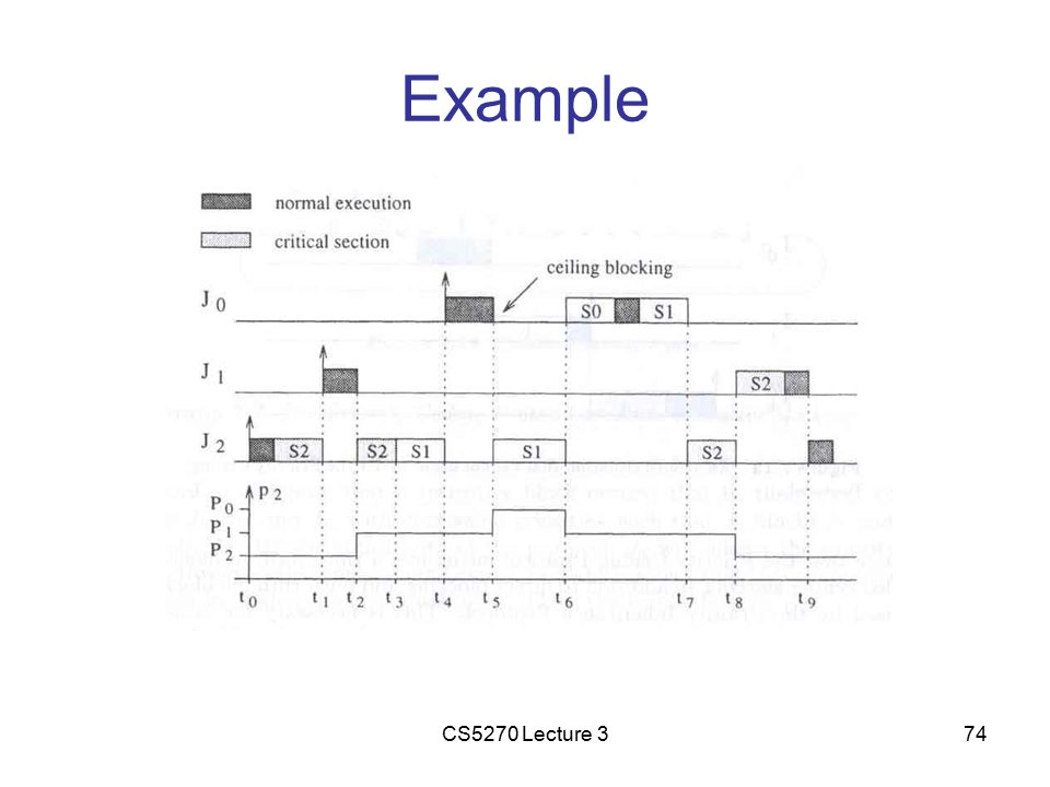 CS5270 Lecture 374 Example