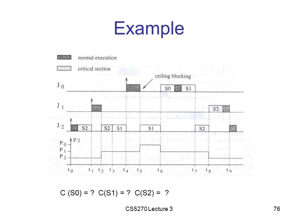 CS5270 Lecture 376 C (S0) = C(S1) = C(S2) = Example