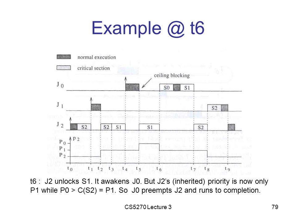 CS5270 Lecture 379 Example @ t6 t6 : J2 unlocks S1.