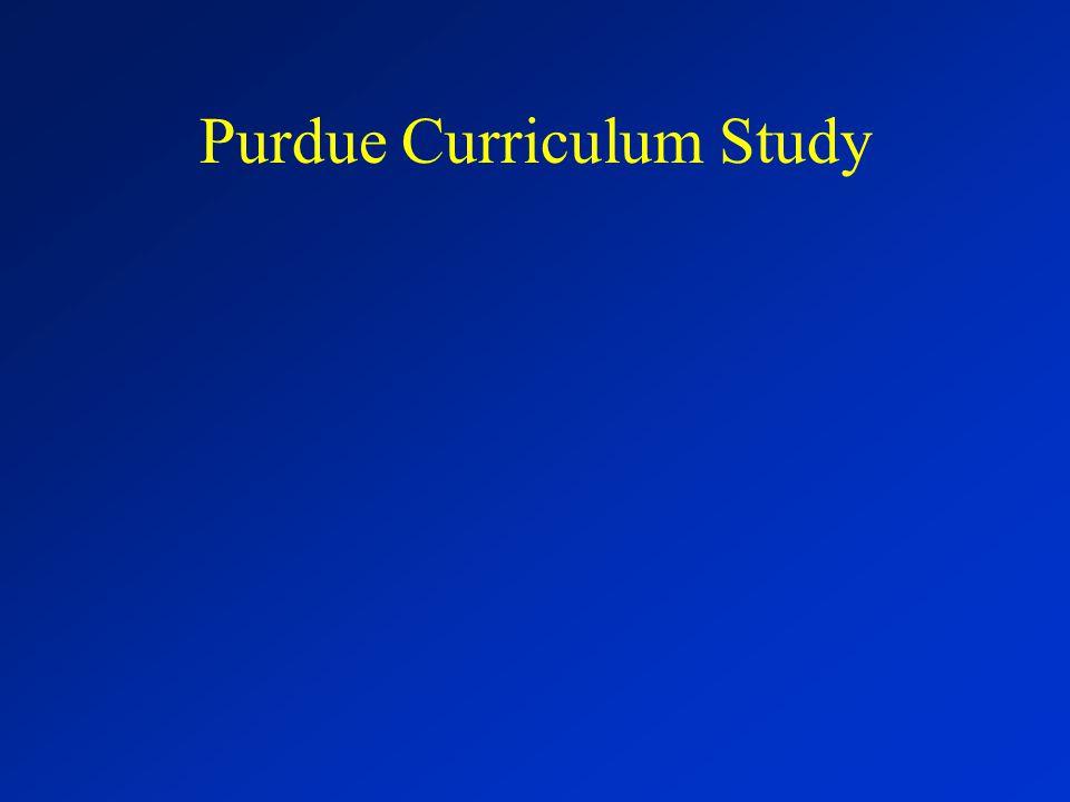 Purdue Curriculum Study