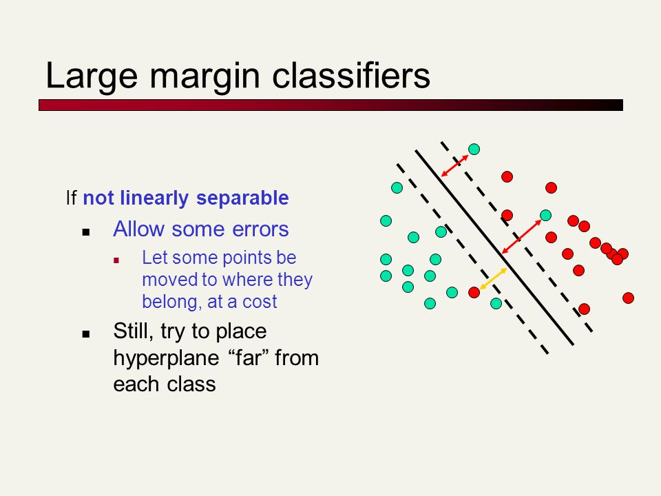 """If not linearly separable Allow some errors Let some points be moved to where they belong, at a cost Still, try to place hyperplane """"far"""" from each cl"""