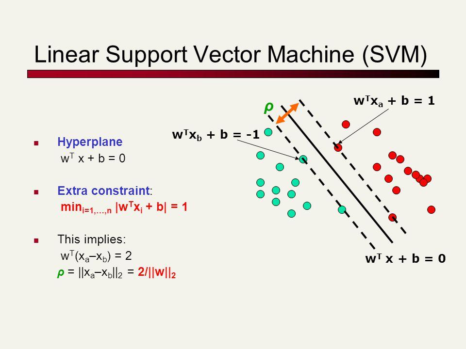 Linear Support Vector Machine (SVM) Hyperplane w T x + b = 0 Extra constraint: min i=1,…,n |w T x i + b| = 1 This implies: w T (x a –x b ) = 2 ρ = ||x a –x b || 2 = 2/||w|| 2 w T x + b = 0 w T x a + b = 1 w T x b + b = -1 ρ
