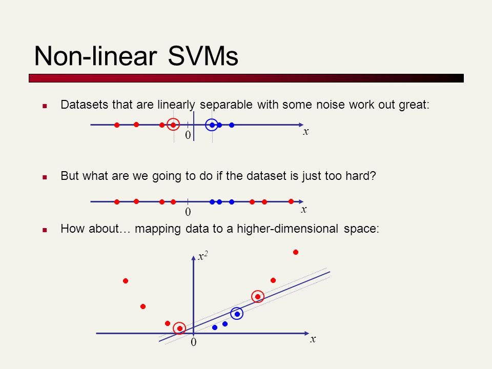 Non-linear SVMs Datasets that are linearly separable with some noise work out great: But what are we going to do if the dataset is just too hard? How