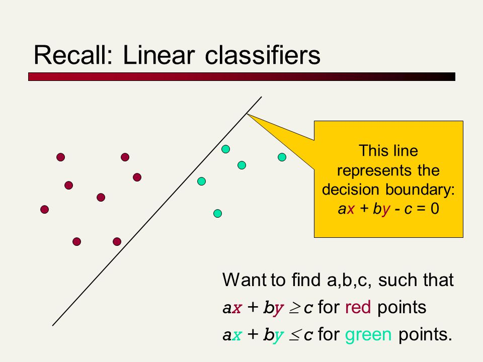 Recall: Linear classifiers Want to find a,b,c, such that ax + by  c for red points ax + by  c for green points. This line represents the decision bo