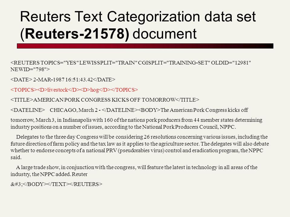 Reuters Text Categorization data set (Reuters-21578) document 2-MAR-1987 16:51:43.42 livestock hog AMERICAN PORK CONGRESS KICKS OFF TOMORROW CHICAGO,