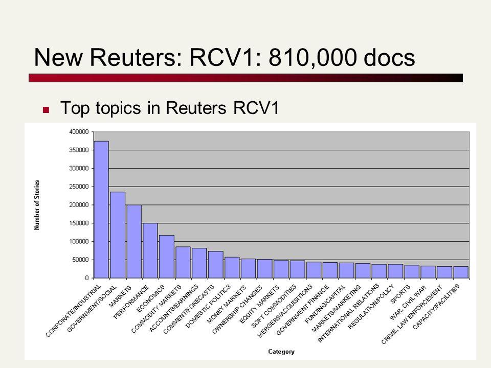 New Reuters: RCV1: 810,000 docs Top topics in Reuters RCV1
