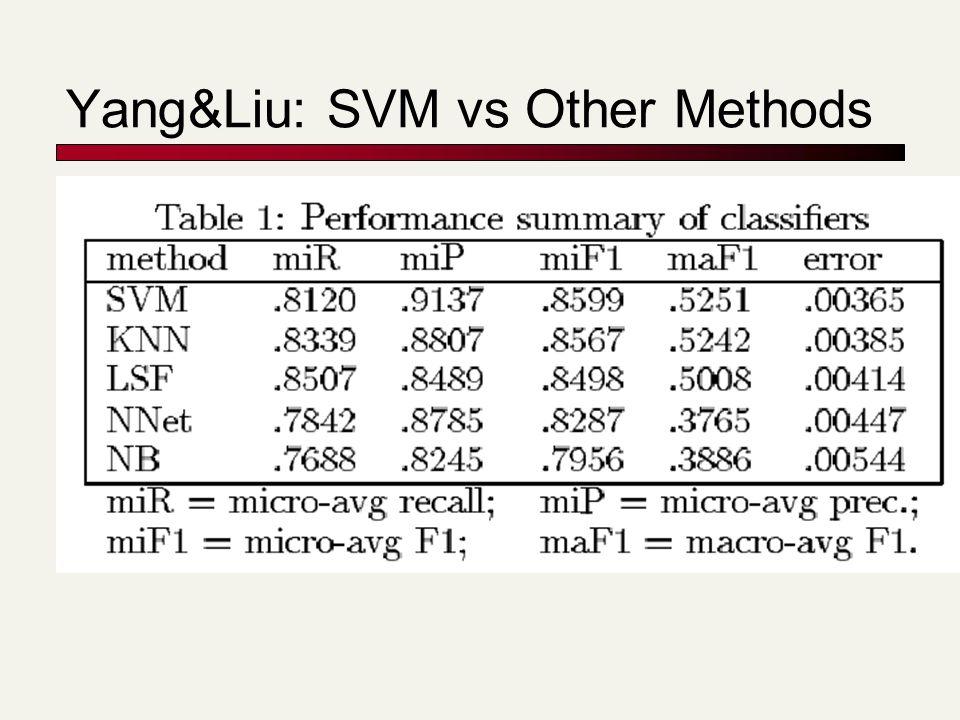 Yang&Liu: SVM vs Other Methods