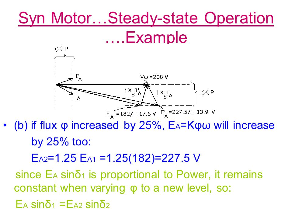 Syn Motor…Steady-state Operation ….Example (b) if flux φ increased by 25%, E A =Kφω will increase by 25% too: E A2 =1.25 E A1 =1.25(182)=227.5 V since E A sinδ 1 is proportional to Power, it remains constant when varying φ to a new level, so: E A sinδ 1 =E A2 sinδ 2