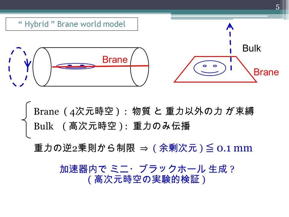 """"""" Hybrid """" Brane world model Brane ( 4 次元時空 ) : 物質 と 重力以外の力 が束縛 Bulk ( 高次元時空 ) : 重力のみ伝播 重力の逆 2 乗則から制限 ⇒ ( 余剰次元 ) ≦ 0.1 mm 加速器内で ミニ・ブラックホール 生成 ? ( 高次元時"""